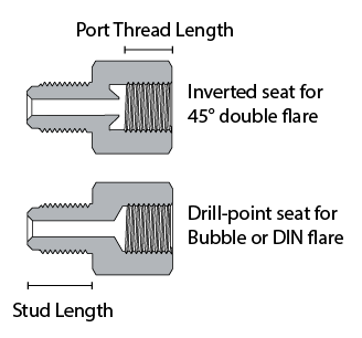 male-female adapter diagram