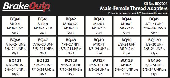 BrakeQuip BQ187 Thread Adapter M10 x 1.5-1//8 x 27NPT DPS